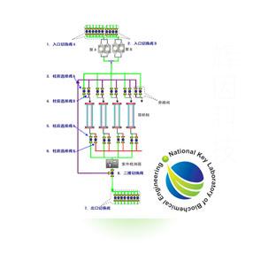 便携式荧光紫外检测系统