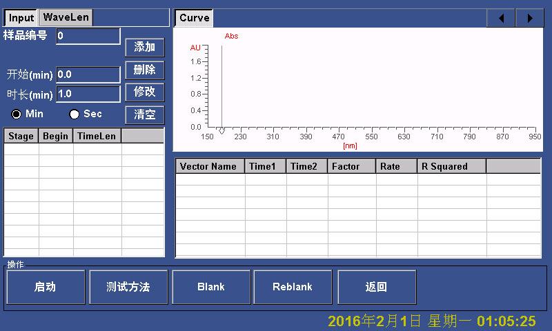 辉因科技VSPM100便携式高精度紫外分光光度计kinetices动力学